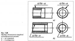 Обозначение трубной цилиндрической резьбы на чертеже