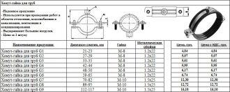 Хомуты для крепления труб металлические стальные размеры